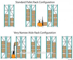 Hot Sale Stacking Steel Drive In Pallet Rack Stackable