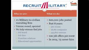6 Dos And Don'ts For Writing Your Resume As A Military Veteran Resume Writing Tips For Veterans Best Of Fair Military Veteran Luxury Rumes For Atclgrain Sample Letters To Examples Format A In Word 97 Builder Free Civilian Air Force Military Resume Erhasamayolvercom Federal Samples Pdf Guide 24 Idea Letter Collection To Inspirational Va Builder Tacusotechco James Madison University Property Book Officer Sample Bridge Painter Reserve Writing Example Lovely 2017