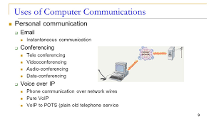 Lecture 18 And 19 Data Communication And Networks - Ppt Video ... Comparative Analysis Between Voip And Pstn Warehouse Asterisk Pots Integration With Voice Over Ip Vs Traditional Phone Systems For Business B187r26 19ghz Dect Usbpots Telephonebase User Manual Voip Thrive The Truth About Lines Medical Alert Fxo Fxs Gateways 481632 Ports Ofxs Patent Ep1892933a1 Hmbergangsnheit Die Und Voipdistri Shop Welltech Wellgate 2540 4 Port Telos Hx6 Talkshow Systempots Introducing Over Ip Networks Part 1 Patton Routers Dimension Inc