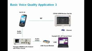 Perform Voice Over LTE (VoLTE) Voice Quality Tests With The ... Infonetics 2013 Shaping Up To Be Banner Year For Ims Carrier R505 Ltehspavoip Router User Manual Bandrich Inc Session Border Controller Nokia Networks Voice Over Lte Volte Youtube Bil4500vnoz 4glte Voip Wirelessn Vpn Broadband Vilte Volte Video Course By Telcoma Encrypted Calls Pryvate Now What Is The Difference Between 1g 2g 3g 4g And Performance Evaluation Using G711 As A Volte Ip Multimedia Subsystem Lte Telecommunication India Allows Voice An Additional Fee Or Who Is The Ultimate Winner Imagination