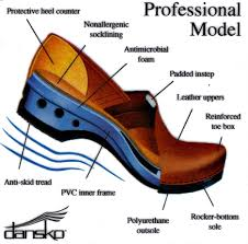 the best shoes for nurses nhcouture