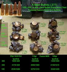 6.8 SPC Bullet Performance [Archive] - Home Of The 6.8 SPC ... 68 Spc Bullet Performance Archive Home Of The Barnes Elk Antler Trucker Hat Redblack Barnes Bullets 310 762x39 3108gr Mle Rrlp Fb50 30390 Catalog Pating Marking Your Bullets M4carbinet Forums 497 Best Muzioni Images On Pinterest Firearms And Weapons Mpg Vs Tomato Frangible Bullet Test 2 Youtube Kayla Yaksich Gallery Vortx Lr Rifle Remington Guide Ammo Gun Collector Detailed Chart 556