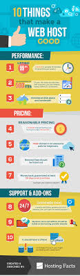 10 Important Factors Of A Web Hosting - HostingFacts.com Top 10 Best Website Hosting Insights February 2018 Web Ecommerce Builders 2017 Youtube Hosting Choose The Provider Auskcom Web Companies 2016 Cheap Host Companies Uk Ten Hosts Free Providers Important Factors Of A Hostingfactscom And Hostings In Review Now Services 2012 Infographic Inspired Magazine Where 2 Hosttop India Where2