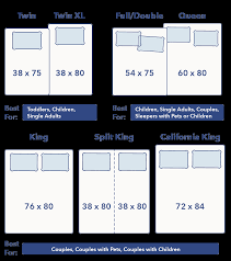 Bed Sizes - Exact Dimensions For King, Queen, Full And All ...