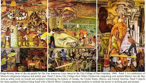Diego Rivera Rockefeller Mural by Diego Rivera At Moma Makes Us Ask What Happened To The Radical