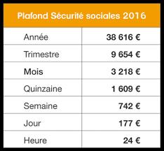 plafond horaire securite sociale plafond de la sécurité sociale pour 2016 cabinet d expertise