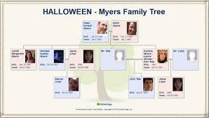 Halloween 1978 Michael Myers Kid by Myers Family Tree Michael Myers Net