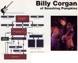 Today Smashing Pumpkins Guitar Tab by Billy Corgan Guitar Rig 1995 Guitar Shop Guitar Rigs