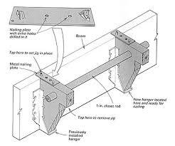 installing joist hangers fine homebuilding