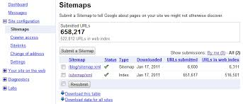Webmaster by Indexation Problems Diagnosis Using Google Webmaster Tools