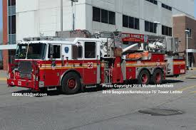 FDNYtrucks.com (Engine Company 80/Ladder Company 23) Exclusive Super Extremely Rare Catch Of The 1987 Mack Cf Fdny Foam 5 Feature 1996 Hme Saulsbury Rescue Classic Rollections Fdny Fire Truck Stock Photos Images Alamy Fdnytruckscom Engine Company 75ladder 33battalion 19 46ladder 27 Trucks On Scene All Hands Box 9661 Queens Youtube Storage Lot For Trucks That Are Being Delivered Fixed Explore New York Todays Homepage Apparatus Sale Category Spmfaaorg