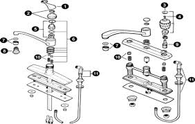 Lovely Kohler Kitchen Faucet Parts pertaining to House Renovation