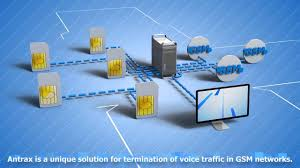 What Is Antrax - YouTube Whosale Voip Sallite Termination Alnifolia Voip Termination Forum In Hoobly Classifieds Best Service Providers Cheap Sip Trunking V1 Part 4 Provider For Business 2 How To Become A Service Provider Youtube Fibre Broadband Spitfire Goip 8 Voipgsm Create The Columns Layout Sidebar Coent Dbl Roip 302m Voipgsm