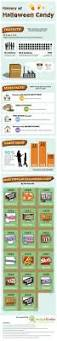 Halloween Candy Tampering by 14 Best Candy Infographics Images On Pinterest Infographics