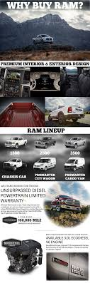 NJ New RAM Vehicles | Trenton New & Used Cars | Lawrenceville Princeton New 82019 And Used Dodgeram Dealership In Freehold Dodge Subaru Dealer Parsippany Nj Paul Miller 2018 Ram 1500 For Sale Near Pladelphia Pa Cherry Hill Goodyear Motors Inc Car Subject Of Abc News Probe Ordered To Repay Customers 2019 Lease Deals Summit Chevy 21 Bethlehem Dealership Serving Allentown Easton South Jersey Motor Trends Vineland Read Consumer Reviews Majestic Auto Cars Brunswick Lifted Trucks Problems Solutions Attitude Car Dealer Irvington Newark Elizabeth Maplewood