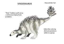 Feathered Dinosaur Stegosaurus By ColtintheMoon
