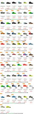 DEALS OF THE WEEK - October 24th, 2017 - Soccer Reviews For You Adidas Malaysia Promotional Code 2019 Shopcoupons Jabong Offers Coupons Flat Rs1001 Off Aug 2021 Coupon Codes Need An Discount Code How To Get One When Google Fails You Amazon Adidas 15 008bb F2bac Promo Reability Study Which Is The Best Site Nike Soccer Coupons Nba Com Store Scerloco Gw Bookstore Coupon Glitch16 Hashtag On Twitter Womens Fashion Vouchers And Promo Code For Roblox Manchester United 201718 Home Shirt Red Canada