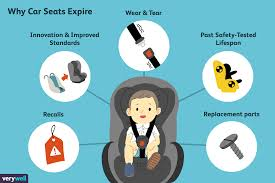 Why Child Car Seats Expire Twu Local 100 On Twitter Track Chair Carlos Albert And 3 Best Booster Seats 2019 The Drive Riva High Chair Cover Eddie Bauer Newport Replacement 20 Of Scheme For High Seat Pad Graco Table Safety First 1st Guide 65 Convertible Car Chambers How To Rethread Your Alpha Omega Harness Expiration Long Are Good For Lightsmile Baby Portable Travel Belt Infant Cover Ding Folding Feeding Chairs Fortoddler