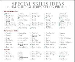 10-11 Good Resume Words For Skills | Tablethreeten.com Resume Puzzle Word Search Wordmint 30 Good Words To Include And Avoid Keywords How Use Them Examples Free Template Luxury Power Best Fax Within Fluff Words You Dont Use On A Resume The Top In Your Maintenance Supervisor Valid Customer Service Skill For Five Things To In Grad Action For Teachers New Tips Tricks 2015 Vocabulary Writing 240 Cloud Picture Werpoint Slimodel Strong Verbs Rumes Paper Envelopes