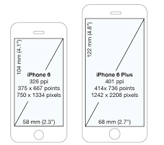xcode what are iphone 4 7in and 5 5in screen shot dimensions