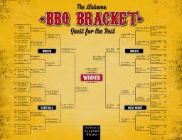 Alabama Barbecue Bracket: Birmingham's Jim 'N Nick's Tops Sam's In ... Memphis Bbq Guide Discovering The Best Ribs And Barbecue At Real Austins Top 10 Fed Man Walking Que Frayser Is More Tops Porktopped Double Cheeseburger Outdoor Kitchen Island Plans As An Option For Wonderful Barbeque Barbq Alabama Bracket Birminghams Jim N Nicks Tops Sams In Brads Has Barbecue Nachos Killer U Shape Outdoor Kitchen Barbeque Decoration Using Cream