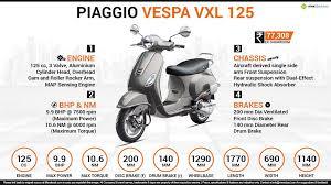 Piaggio Vespa VXL 125 Infographic