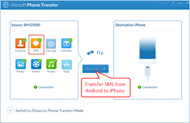 How to Transfer SMS Messages from Android to iPhone 5 5S 6 6 Plus