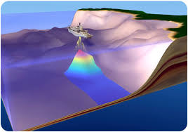 Evidence For Seafloor Spreading Comes From by Seafloor Spreading Ck 12 Foundation