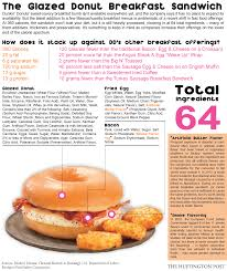 Dunkin Donuts Pumpkin Donut Ingredients by How Much Is A Donut At Dunkin Donuts