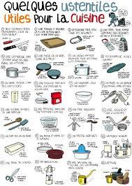 mat iel cuisine de materiel cuisine 8 avec zag bijoux liste des ustensiles de