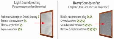 Sound Dampening Curtains Diy by How To Soundproof A Window And Block Noise Removeandreplace Com