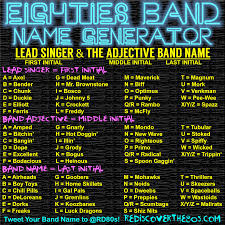 Take The Stage Using This '80s Band Name Generator! | Rediscover The ... Generators Hammer Lighting And Grip Get Popular With These Extremely Powerful Gangster Names Jeep Cherokee Original Burgundy A Pating Company What To Name Your Business Dodge Truck Generator Custom Food Floor Plan Samples Prestige Heavy Metal Band Pinterest Bands How Create A Catchy Slogan Top Logo Design Take The Stage Using This 80s Rediscover The Chef Hack Cheat Online Coins Gems Unlimited Ryobi 5500watt Gasoline Powered Portable Generatorry905500