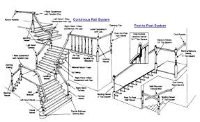 Iron Stair Balusters Call 818-335-7443 Stair Parts, Iron Balusters ... Stair Parts 12 In Matte Black Metal Angled Baluster Shoei350b 20 Best Oak Handrails Caps Posts Spindles And 14 Axxys Ranges Origin Images On Pinterest Staircase Parts Names Staircase Gallery Balusters Amazing Latest Door Best 25 Wrought Iron Handrail Ideas Remodel Houston Iron Interior Design Ideas Redecorating Remodeling Photos Railing Banister White Primed Jackson Woodturners High Quality Powder Coated Stair Ironman1821 Stairs Astonishing Of A Railing