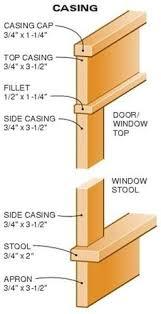woodwork plans pdf download free parts diagram u0026wood work