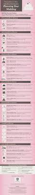 Printable Wedding Budget Spreadsheet Elegant Emejing Planning Timeline Ideas Style And