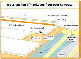 How To Install Plywood Subfloor On Concrete Slab Lay Wood Floors Over For