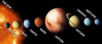 Jupiter Is The Fifth Planet From Sun Which A Gas Giant Also Known As Jovian It Largest In Solar System And Carries