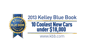 Kelley Blue Book Value Kelley Blue Book Used Trucks Dodge Lovely 2014 Ram 1500 For Truck Super Centers Lakeland Fl Read Consumer Kbb Payment Calculator 1920 New Car Update Wikipedia 10 Best Cars Under 5000 Mike Maroone Chevrolet South In Colorado Springs A Pueblo Reviews Ratings Names Audi A5 Q5 Among Buy Award Winners 2019 Jeep Cherokee Trailhawk On Canada An Easier Way To Check Out A Value 2015 F150 Wins And Overall