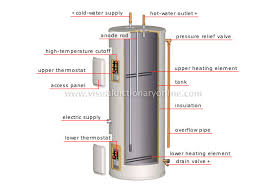 Water Tank Pipes Pictures by House Plumbing Water Heater Tank Electric Water Heater
