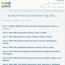 Survey Of American Literature: Eng 254   Unit 6, 1914-1945, Three ... Charolais Essay Scholarship Best Custom Research Paper Site Topics Sample Resume Waitstaff Apocalypse Now Questions Social Best 25 Essay Ideas On Pinterest College Teaching And Discussion Guide For Guardians Of Gahoole By Kathryn Outlines Barn Burning Introduction To Fiction Engl 2370 Crn 28119 Spring Semester 2016 Questions Alex Bove Paying Essays Online Mla Citations Critical Popular