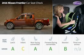 2016 Nissan Frontier: Car Seat Check | News | Cars.com 2018 Nissan Frontier Colors Usa Price Lease Offer Jeff Wyler Ccinnati Oh New 2019 Sv Crew Cab In Lincoln 4n1912 Sid Dillon Midnight Edition Review Lipstick On A Pickup For Sale Vancouver Maple Ridge Bc Used 2017 For Sale Show Low Az Fuel Economy Car And Driver Jacksonville Fl Rackit Truck Racks At Glance 2013 Nissan Frontier 2011 Information Patrol Pickup Offroad 4x4 Commercial Dubai