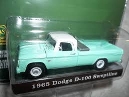 Greenlight Collectibles 2016 Forest Services 1965 Dodge D-100 ... 1965 Dodge D100 Beater By Tr0llhammeren On Deviantart Kirby Wilcoxs Short Box Sweptline Pickup Slamd Mag Hot Rod Network A100 5 Window Keep On Truckin Pinterest File1965 11304548163jpg Wikimedia Commons D700 Flatbed Truck Item A6035 Sold February Nickelanddime Diesel Power Magazine Used Truck Emblems For Sale High Tonnage Gasoline Series C Ct Sales Brochure Vintage Intertional Studebaker Willys Othertruck Searcy Ar Ford With A Ram Powertrain Engine Swap Depot