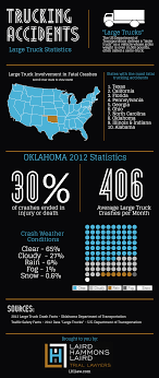 100 Truck Accident Statistics Oklahoma City Attorneys And Lawyers Best