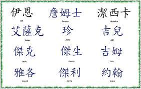 Description Tattoo Designs For Names