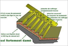 escalier de jardin en béton plan de coffrage