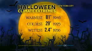 Halloween Express Baton Rouge by No Tricks Here Halloween Temperatures Are Rising Wxshift