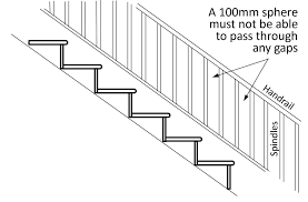 Regulations Explained UK How To Calculate Spindle Spacing Install Handrail And Stair Spindles Renovation Ep 4 Removeable Hand Railing For Stairs Second Floor Moving The Deck Barn To Metal Related Image 2nd Floor Railing System Pinterest Iron Deckscom Balusters Baby Gate Banister Model Staircase Bottom Of Best 25 Balusters Ideas On Railings Decks Indoor Stair Interior Height Amazoncom Kidkusion Kid Safe Guard Childrens Home Wood Rail With Detail Metal Spindles For The
