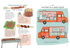 100 Food Truck Books Anatomy The Curious Parts Pieces Of Our Edible World Julia