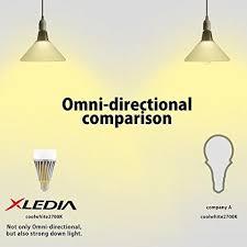 xledia d125l 125 watt equal led light bulb earthled