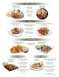 most cuisines which ethnic cuisines the most calories in their most popular